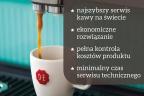 Partner biznesowy Jacobs - Douwe Egberts Kraków