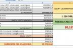 Gotowiec inwestycyjny - Roi 10.13 - 2 mieszkania