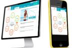 Serwis internetowy i aplikacje mobilne e-commerce interaktywny trener zdrowego trybu życia dietetyk