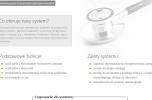 Aplikacja dla gabinetów lekarskich i przychodni