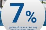 Pożyczka na 7% na okres 2 lat, zabezpieczona wekslem in blanco. Kwartalne wypłaty odsetek.