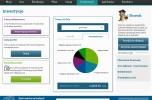 Serwis internetowy planowanie finansowe ubezpieczenia fundusze