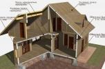 Współpraca w zakresie remontów i budownictwa